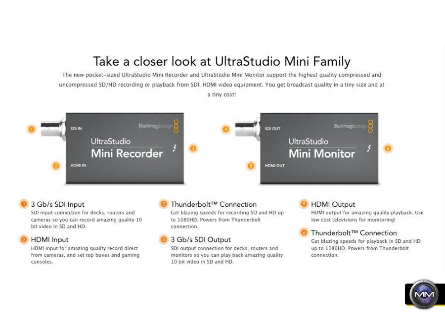 Blackmagic Design Announces Ultrastudio Mini Monitor And Ultrastudio Mini Recorder